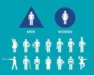 Alur Analisis Gender Alur Analisis Gender