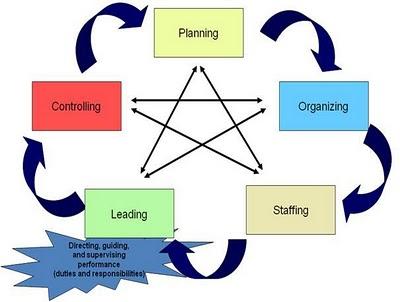 Manajemen-Sekolah 2 Aplikasi Manajemen Sekolah oleh Kepala Sekolah
