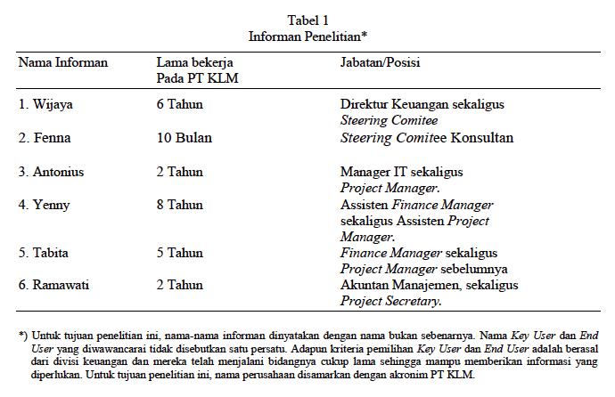 Screen Shot 2013-10-20 at 02.40.04 Implementasi Enterprise Resources Planning System dan Peran Akuntan