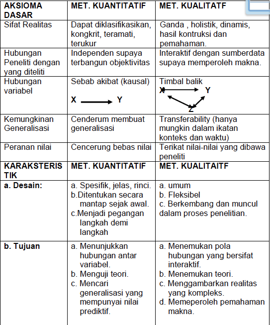 Screen Shot 2015-04-11 at 3.55.06 PM Metode Penelitian [Buku Ajar]