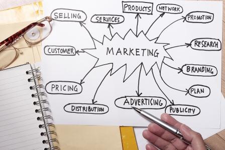 Strategi Manajemen Pemasaran Tema Skripsi Manajemen Pemasaran tentang Strategi Pemasaran