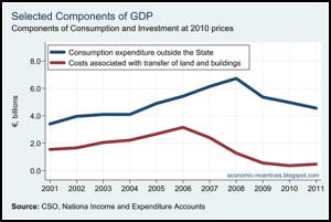 National Income (NI)  Pendekatan Perhitungan Pendapatan Nasional (National Income/NI)