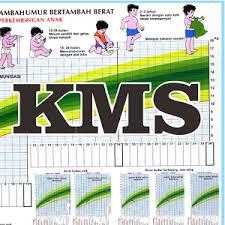 Kartu Menuju Sehat (KMS)  Pembahasan dan Manfaat Kartu Menuju Sehat (KMS)