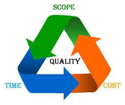 Manajemen Definisi Manajemen Menurut Para Ahli