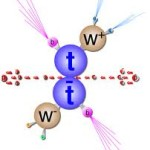 First Measurement Of Top Quark Pair Production Cross-Section