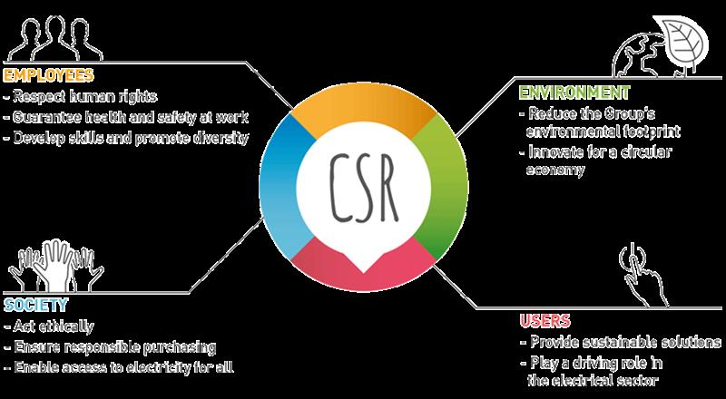 Pembahasan Lengkap Teori Corporate Social Responsibility menurut Para Ahli dan Contoh Tesis Corporate Social Responsibility