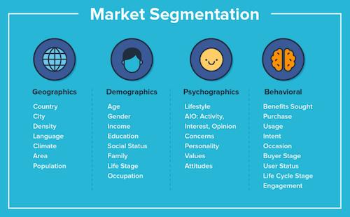 Segmentasi Pasar | Idtesis.com