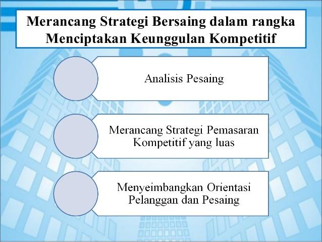 Teori Lengkap tentang Strategi Bersaing menurut Para Ahli dan Contoh Tesis Strategi Bersaing