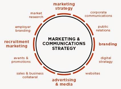 Teori Lengkap Tentang Strategi Komunikasi Menurut Para Ahli Dan