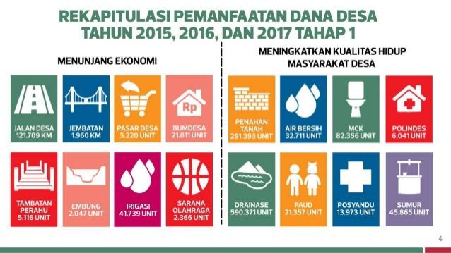 Teori Lengkap Implementasi Kebijakan di Desa Menurut Para Ahli dan Contoh Tesis Implementasi Kebijakan di Desa