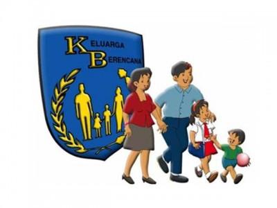 Pembahasan Lengkap Teori Implementasi Kebijakan Keluarga Berencana menurut Para Ahli dan Contoh Tesis Implementasi Kebijakan Keluarga Berencana