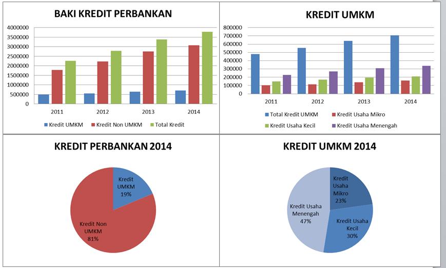 Teori Lengkap tentang Implementasi Kebijakan Penyaluran Kredit UKM  menurut Para Ahli dan Contoh Tesis Implementasi Kebijakan Penyaluran Kredit UKM