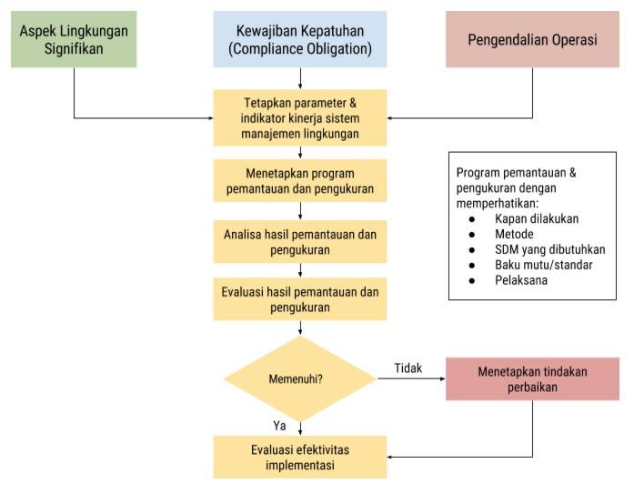 Pembahasan Lengkap Teori Penerimaan Sistem Informasi Menurut Para Ahli dan Contoh Tesis Penerimaan Sistem Informasi