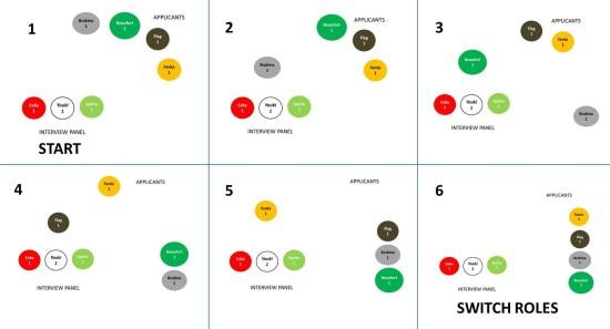 Simulasi Pembelajaran Tipe Jigsaw Tesis Kooperatif Tipe Jigsaw untuk Meningkatkan Motivasi dan Hasil Belajar Mahasiswa