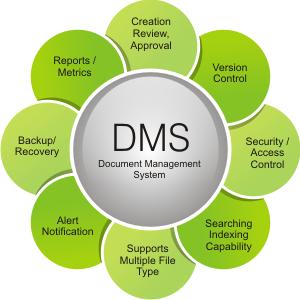 Pembahasan Lengkap Teori Sistem Manajemen Dokumen Menurut Para Ahli dan Contoh Tesis Sistem Manajemen Dokumen